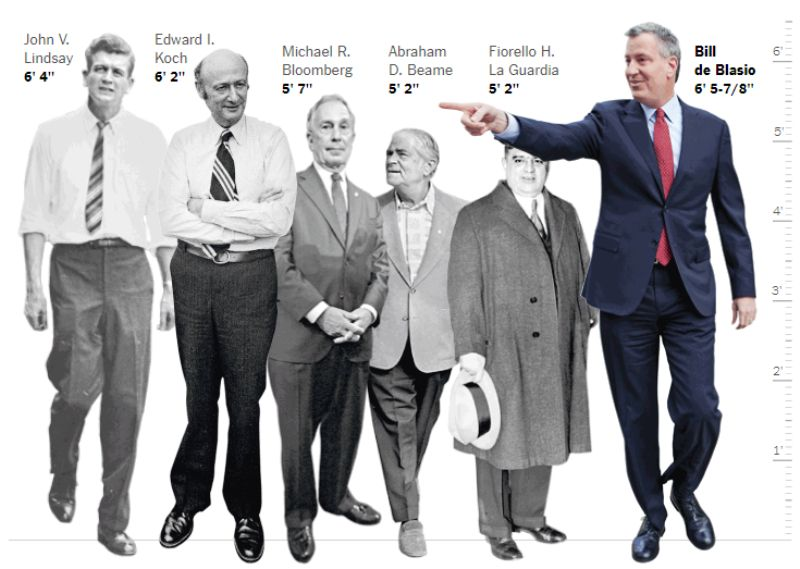 Michael Bloomberg Height